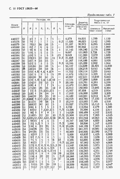 ГОСТ 13623-90. Страница 13