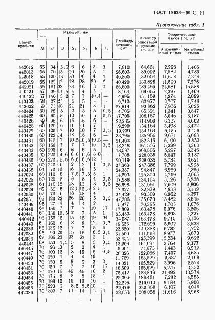 ГОСТ 13623-90. Страница 14