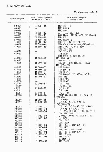 ГОСТ 13623-90. Страница 19