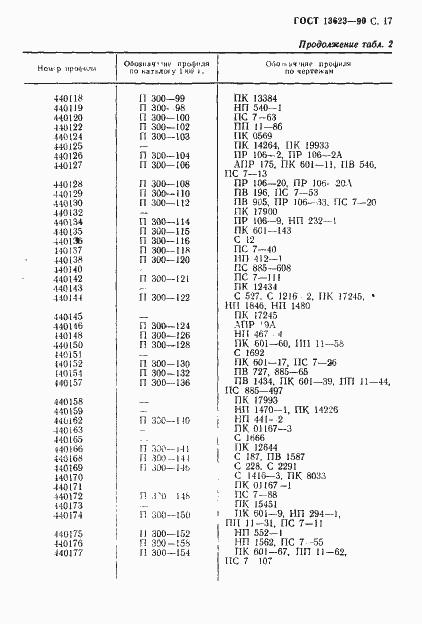 ГОСТ 13623-90. Страница 20