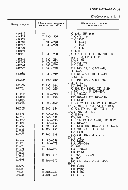 ГОСТ 13623-90. Страница 22