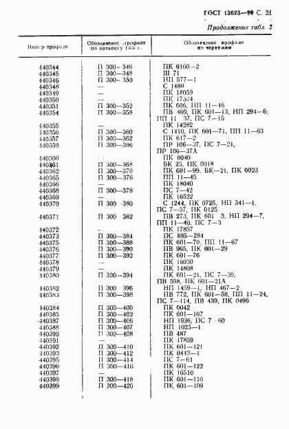ГОСТ 13623-90. Страница 24