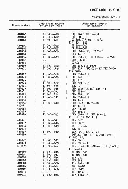 ГОСТ 13623-90. Страница 26