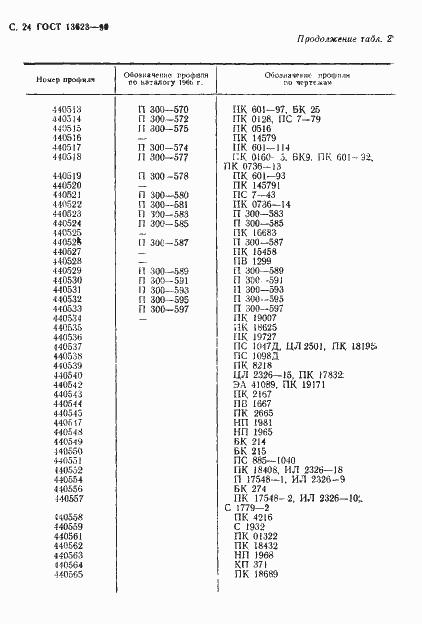 ГОСТ 13623-90. Страница 27