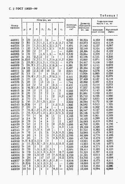 ГОСТ 13623-90. Страница 5