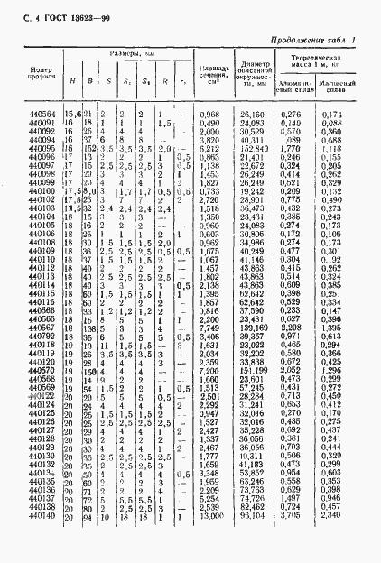 ГОСТ 13623-90. Страница 7