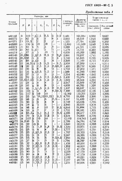 ГОСТ 13623-90. Страница 8