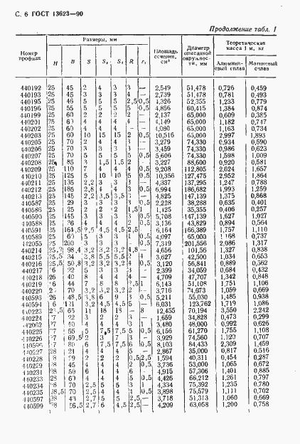 ГОСТ 13623-90. Страница 9