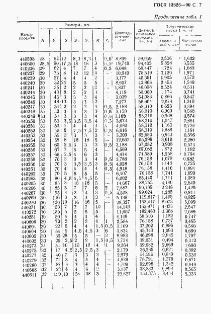 ГОСТ 13623-90. Страница 10