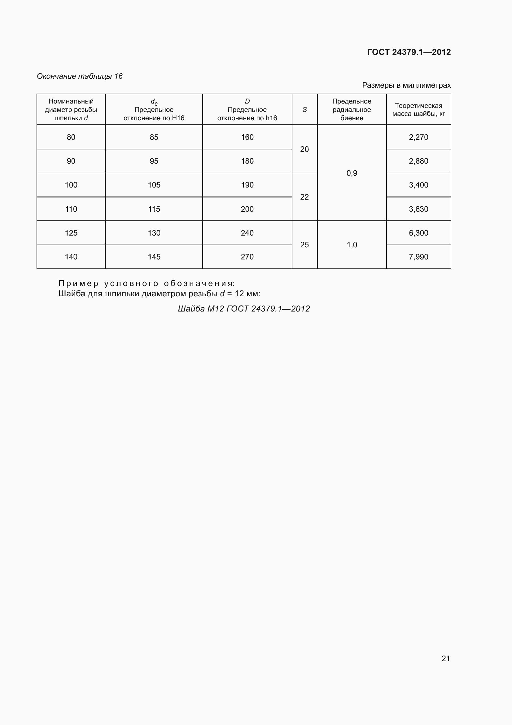 ГОСТ 24379.1-2012. Страница 27