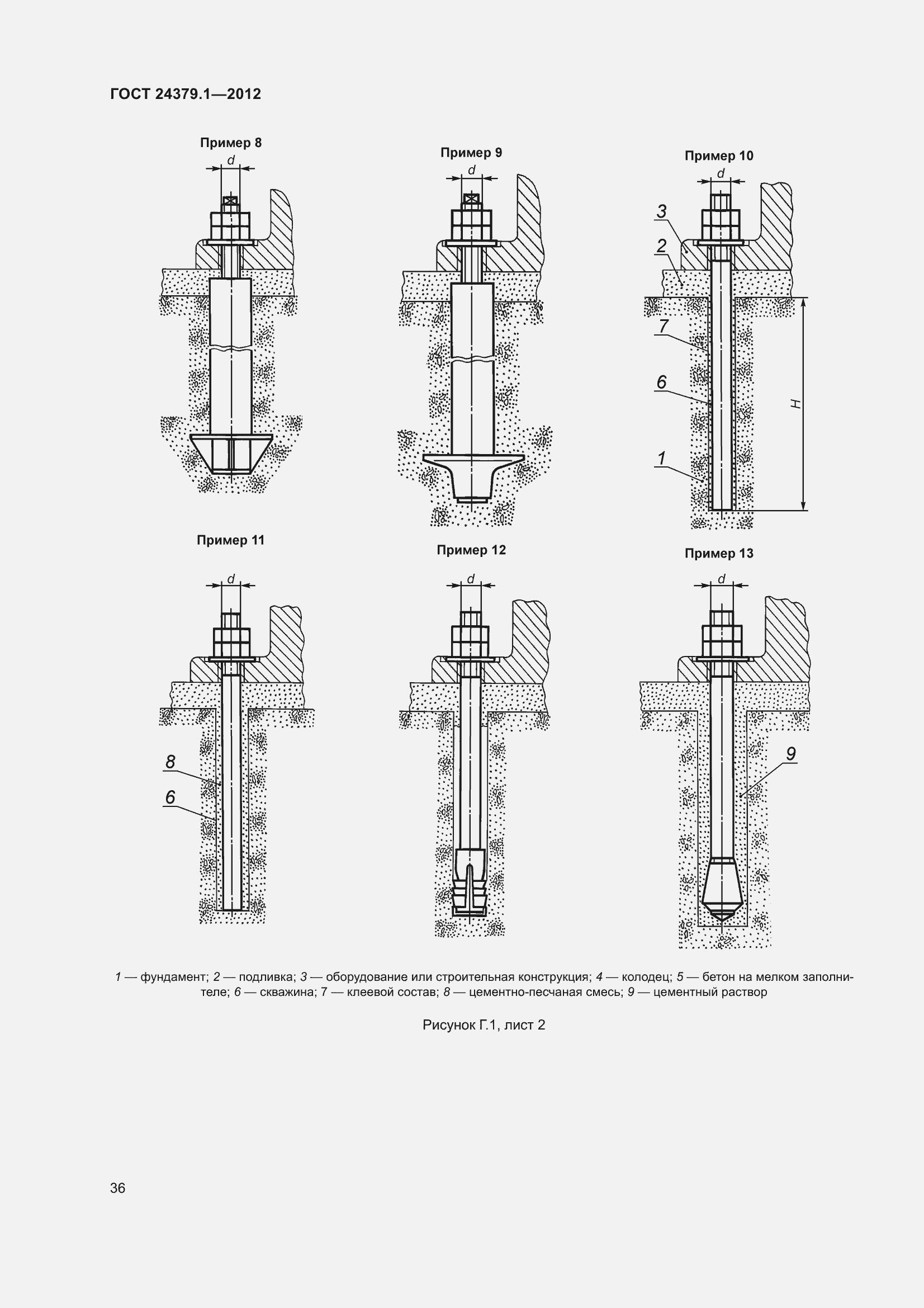 ГОСТ 24379.1-2012. Страница 42