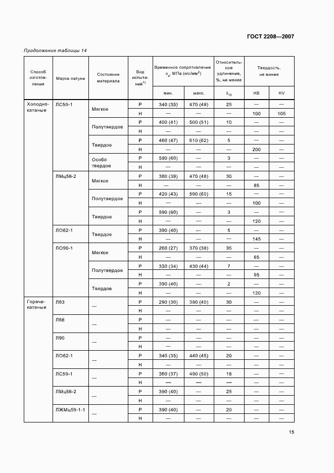 ГОСТ 2208-2007. Страница 19