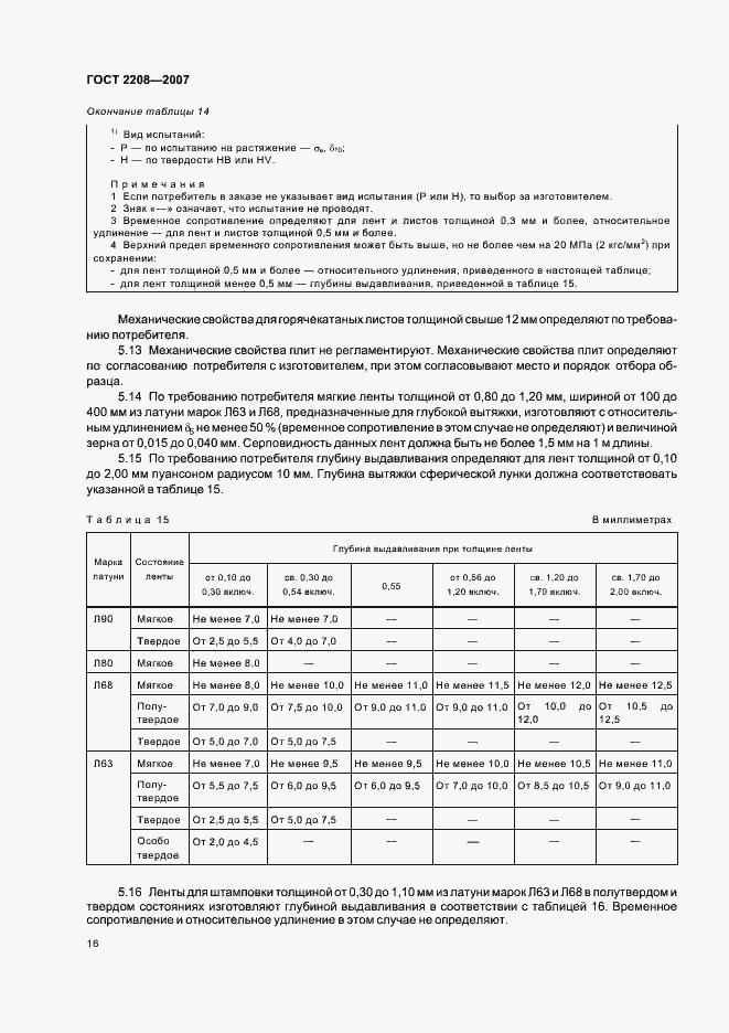 ГОСТ 2208-2007. Страница 20