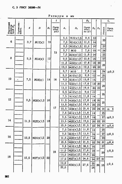 ÐÐСТ 20200-74. Ð¡ÑÑаниÑа 3