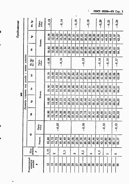 ГОСТ 19256-73. Страница 5