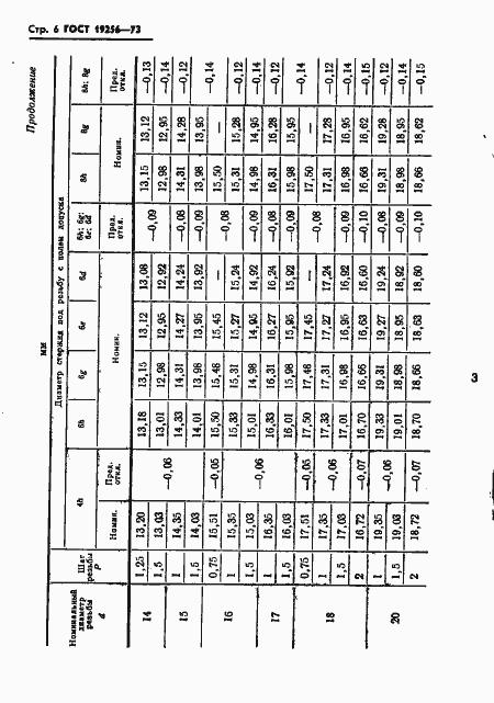 ГОСТ 19256-73. Страница 8