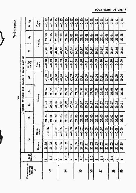 ГОСТ 19256-73. Страница 9