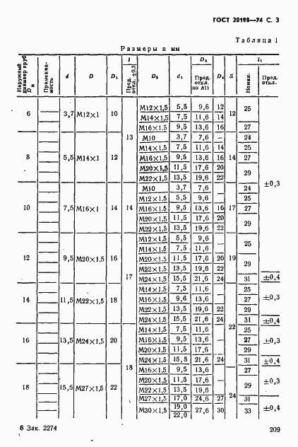 ГОСТ 20198-74. Страница 4
