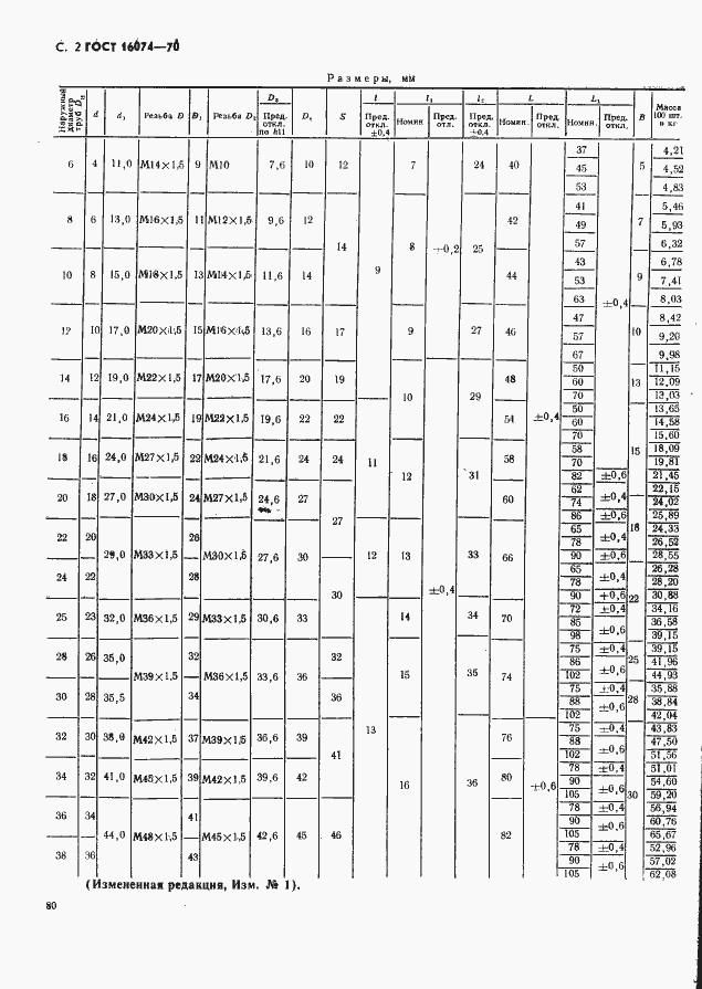 ГОСТ 16074-70. Страница 2