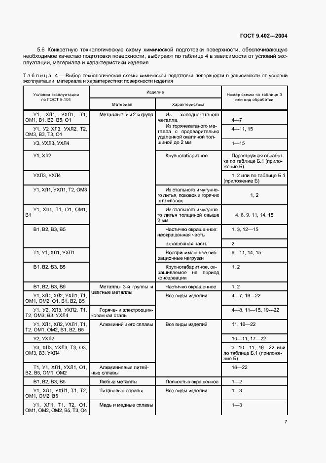 ГОСТ 9.402-2004. Страница 11