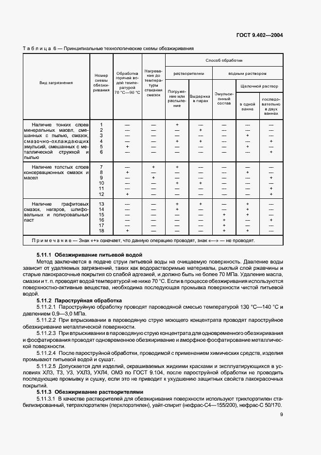 ГОСТ 9.402-2004. Страница 13