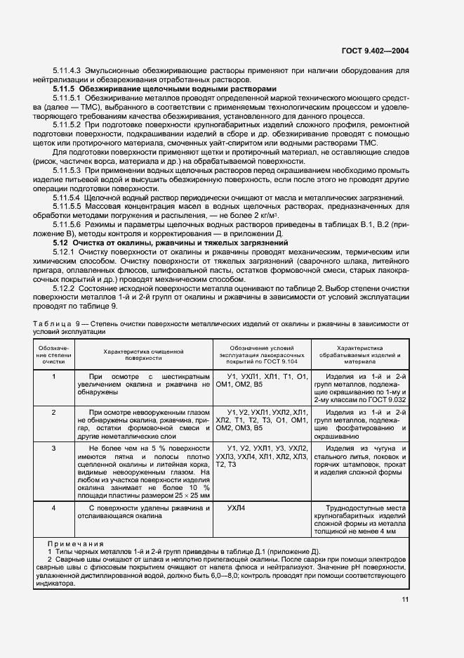 ГОСТ 9.402-2004. Страница 15
