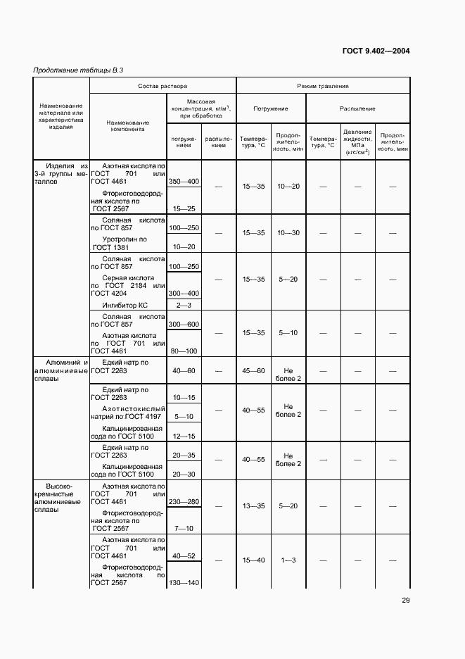 ГОСТ 9.402-2004. Страница 33