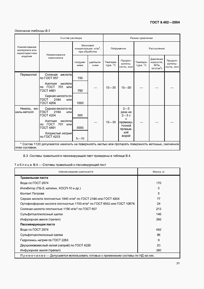 ГОСТ 9.402-2004. Страница 35