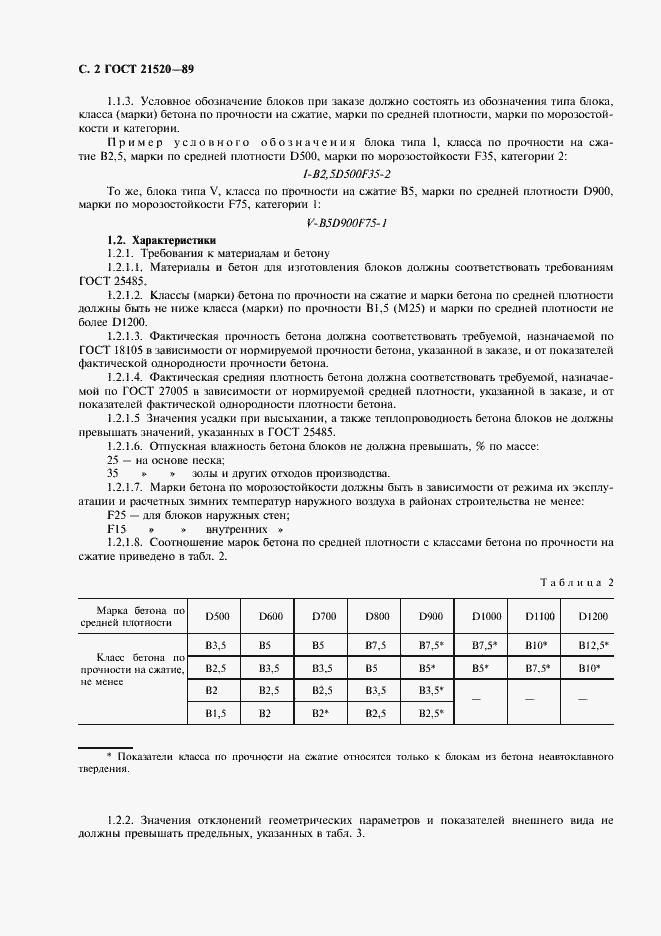 ГОСТ 21520-89. Страница 3