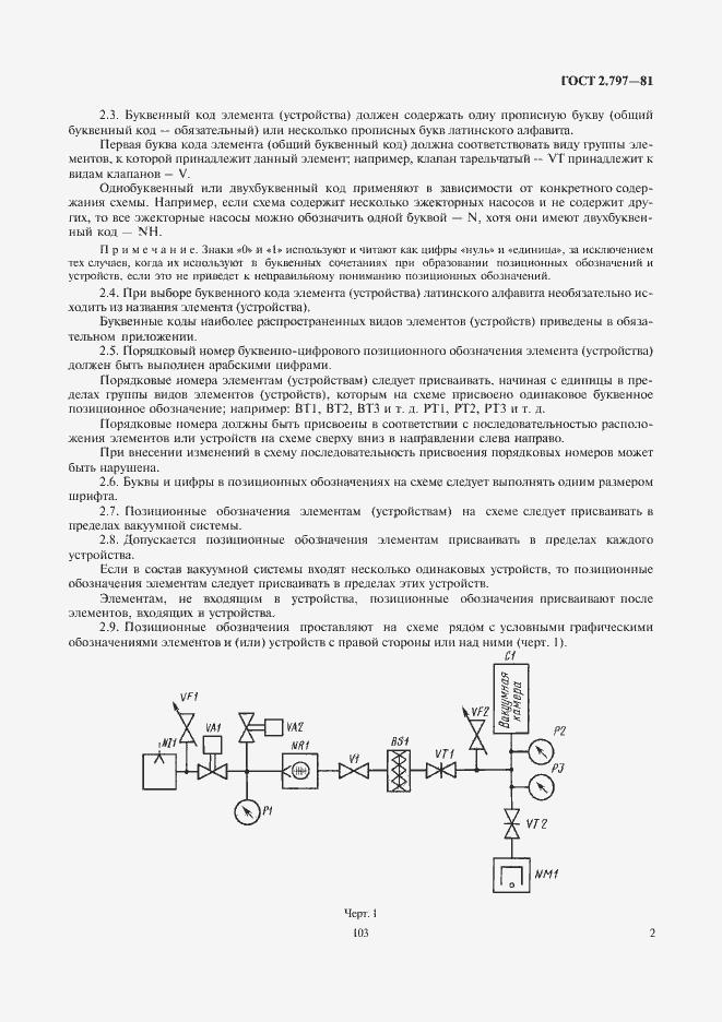 Правила вакуумных схем