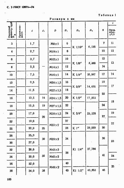 ГОСТ 13971-74. Страница 3
