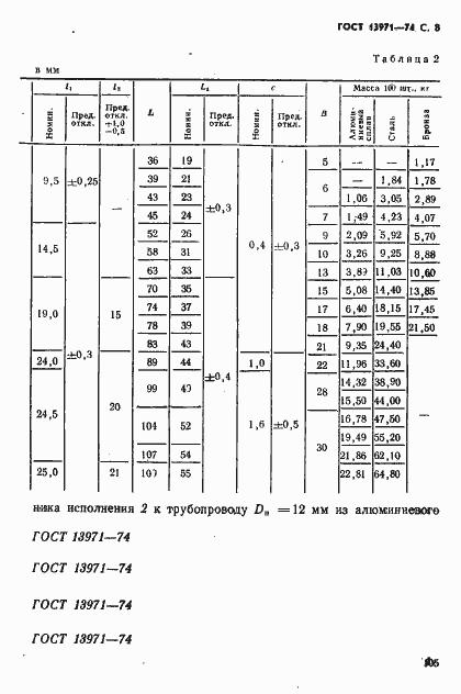ГОСТ 13971-74. Страница 8