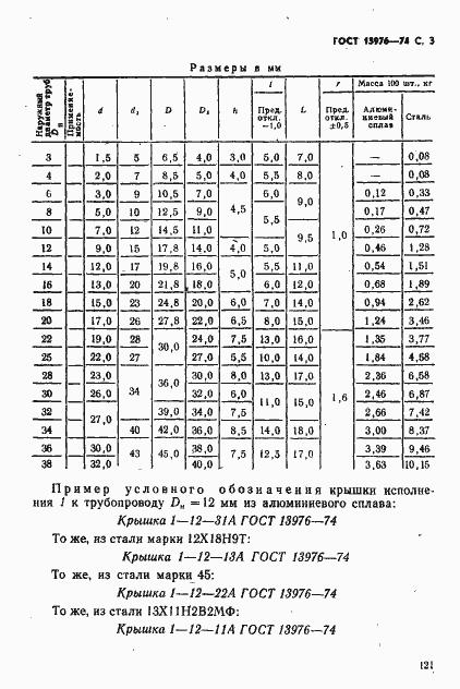 ГОСТ 13976-74. Страница 3