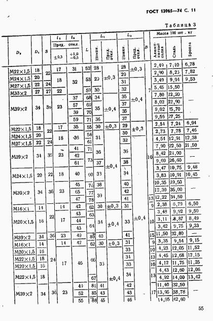 ÐÐСТ 13965-74. Ð¡ÑÑаниÑа 11