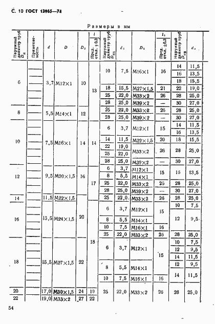 ÐÐСТ 13965-74. Ð¡ÑÑаниÑа 10