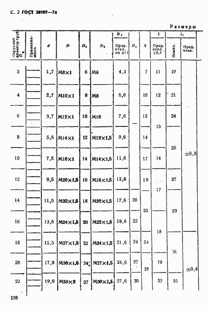 ГОСТ 20197-74. Страница 2