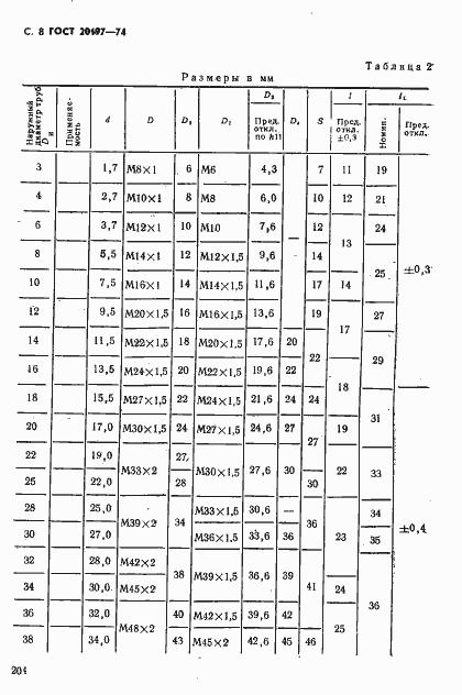ГОСТ 20197-74. Страница 8
