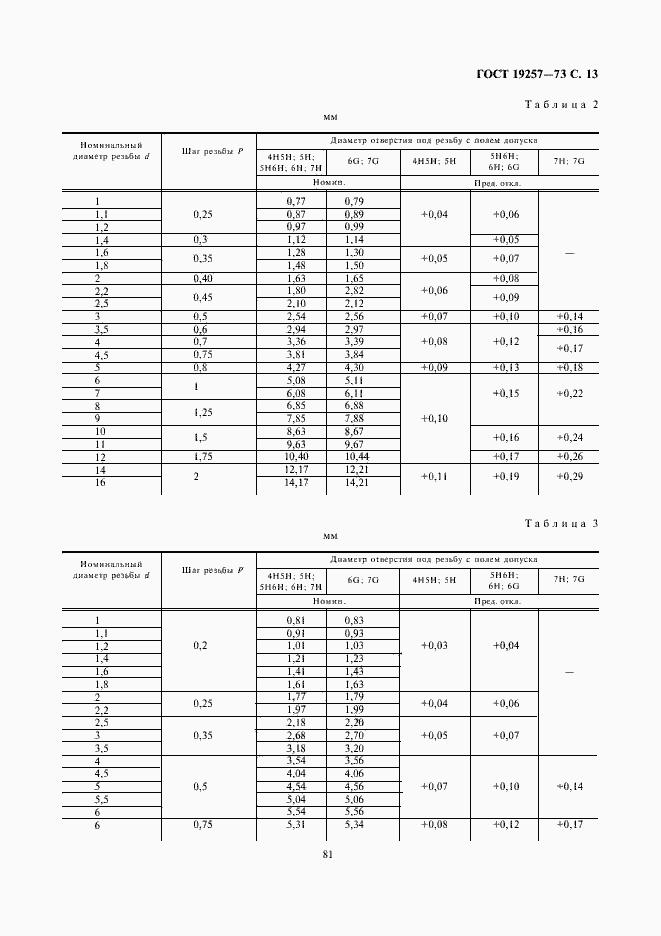 ГОСТ 19257-73. Страница 13