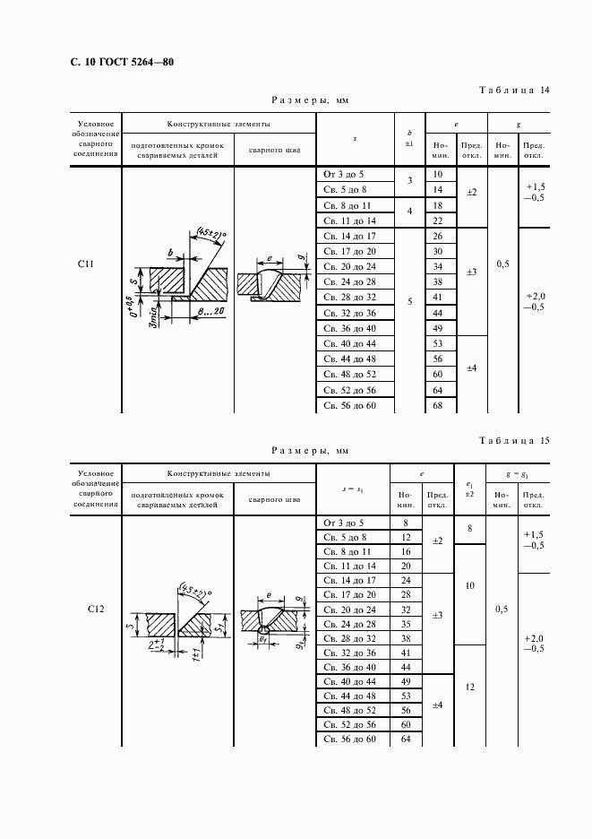 ГОСТ 5264-80. Страница 12