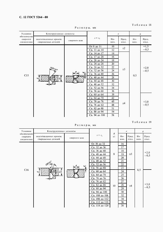 ГОСТ 5264-80. Страница 14