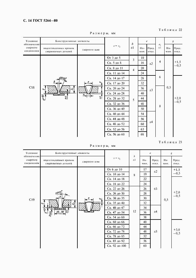 ГОСТ 5264-80. Страница 16