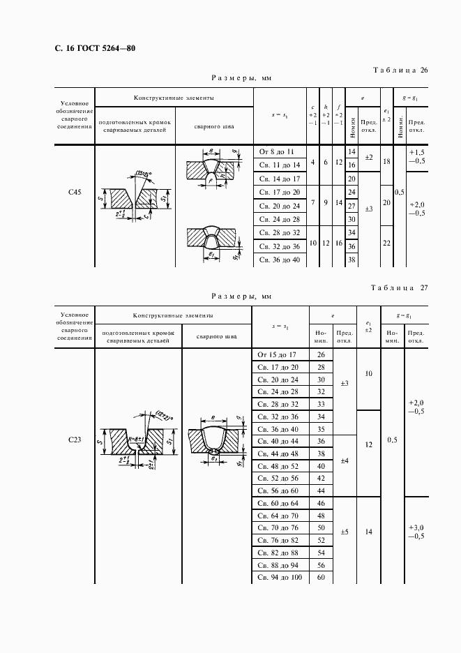 ГОСТ 5264-80. Страница 18