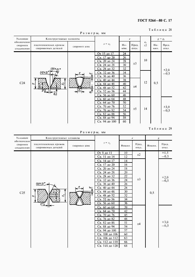 ГОСТ 5264-80. Страница 19