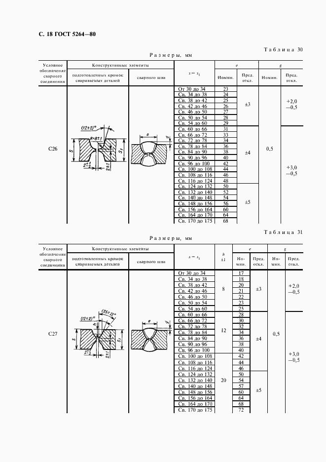 ГОСТ 5264-80. Страница 20