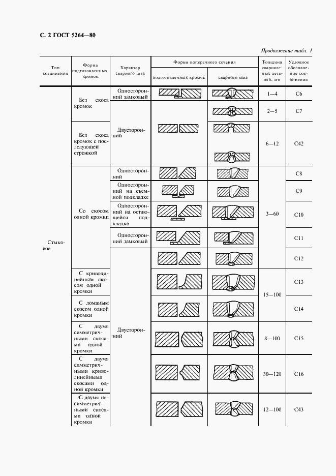 ГОСТ 5264-80. Страница 4