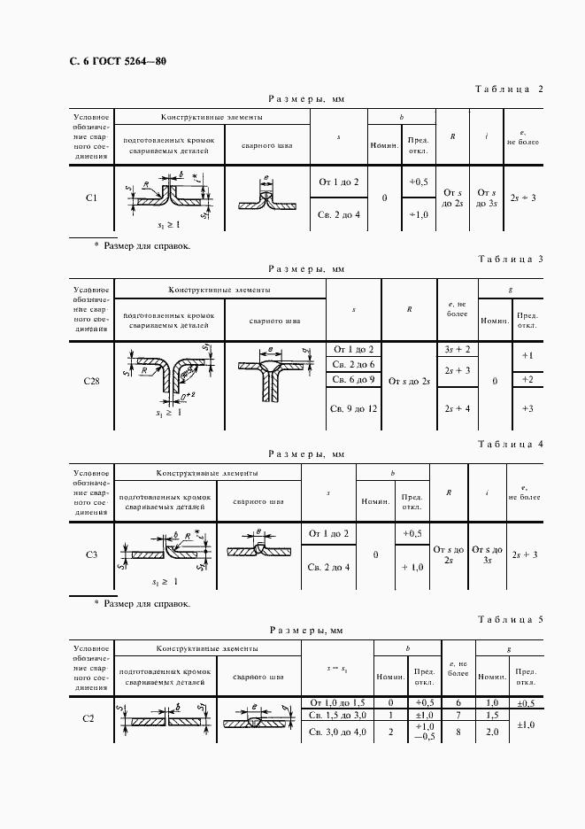 ГОСТ 5264-80. Страница 8