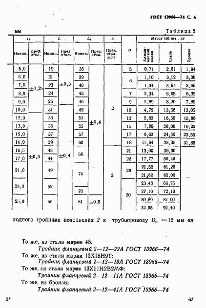 ÐÐСТ 13966-74. Ð¡ÑÑаниÑа 6