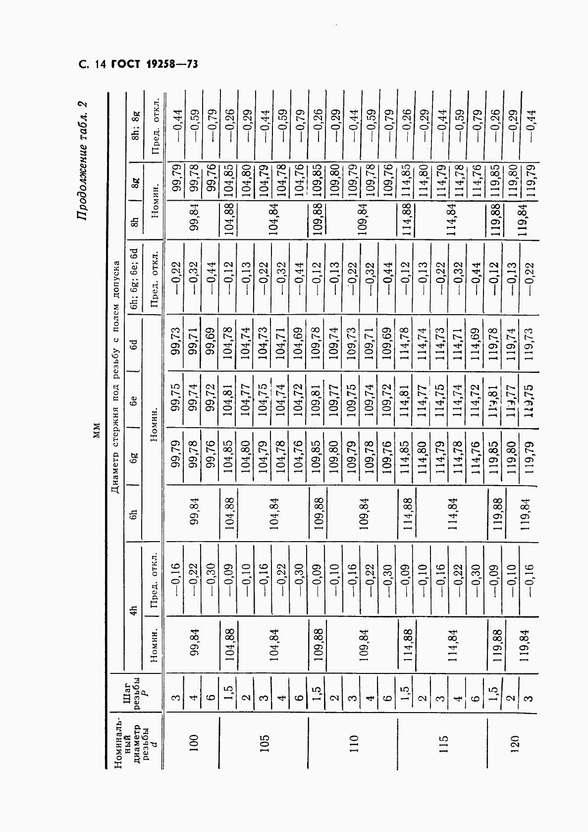 ГОСТ 19258-73. Страница 16