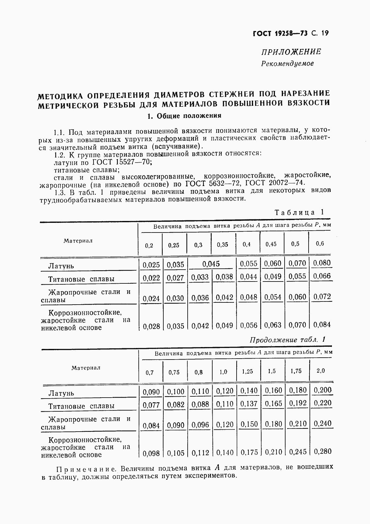 ГОСТ 19258-73. Страница 21