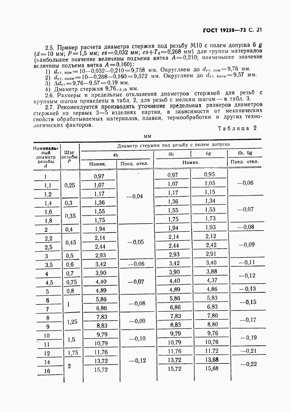 ГОСТ 19258-73. Страница 23